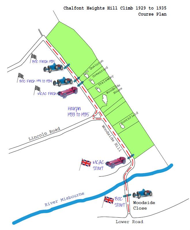 Chalfont Heights Hill Climb 1929 - 1935 Course Plan